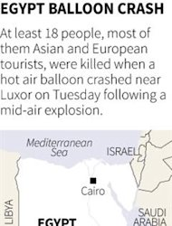 Map of Egypt locating Luxor where at least 18 people were killed when a hot-air balloon crashed on Tuesday.