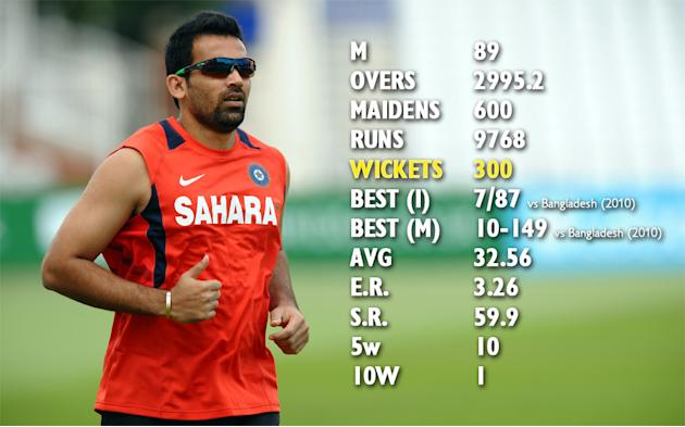 Zaheer Khan | Cricket Infographic | 300 Test Wickets