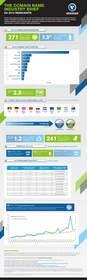 Internet Grows to 271 Million Domain Names in the Fourth Quarter of 2013