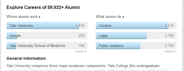 LinkedIn University Pages Offer Best Value For The College Bound image yale