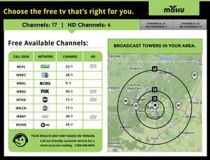 """TV-For-Free"" Helps People Discover Local Over-The-Air TV Channels Available in HD"