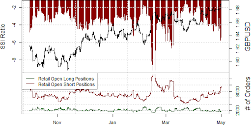 ssi_gbp-usd_body_Picture_15.png, British Pound Stops and Reverses - Is it a True Breakdown?