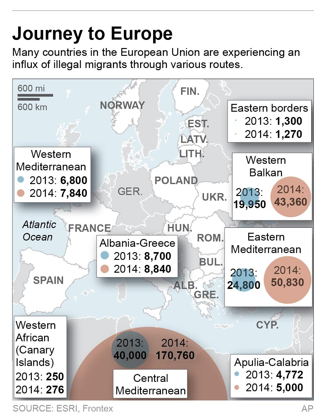 World's huddled masses use 4 key land, sea routes to Europe