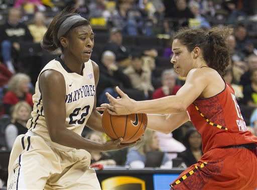 No. 7 Maryland women hold off Wake in 73-63 win