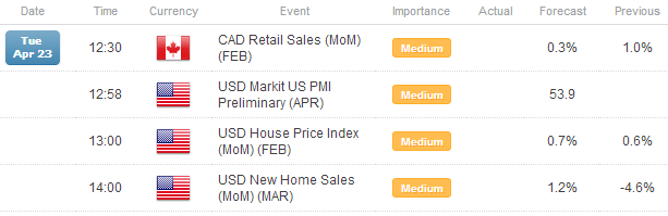 Dollar_Yen_Rally_as_Global_PMIs_Disappoint_EURUSD_Under_1.3000_body_Picture_7.png, Dollar, Yen Rally as Global PMIs Disappoint; EUR/USD Under $1.3000