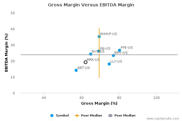 Merck & Co., Inc. Earnings Analysis: 2015 By the Numbers