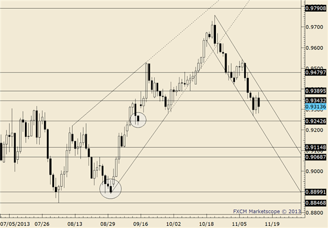 eliottWaves_aud-usd_body_audusd.png, AUD/USD Responding to .9440 Resistance; Near Term Range Favored