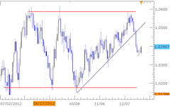 Forex_News_Aussie_Pares_Gains_on_Stronger_Chinese_Manufacturing_body_Picture_4.png, Forex News: Aussie Pares Gains on Stronger Chinese Manufacturing