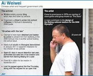 Graphic profile of Chinese artist and fierce government critic Ai Weiwei, who said on Thursday a Beijing court rejected his appeal against a $2.4 mln fine for alleged tax evasion