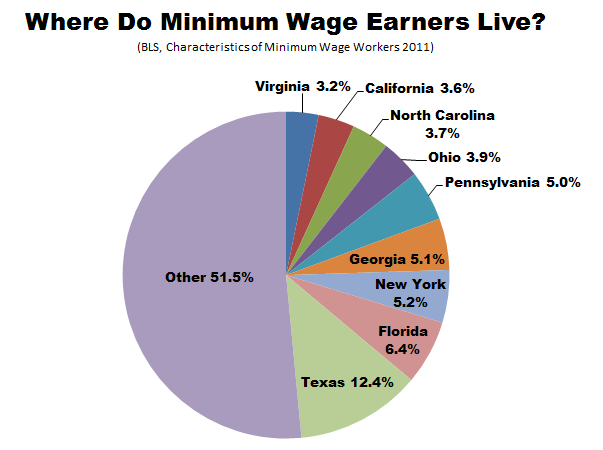 Thumbnail image for BLS_Minimum_Wage_Geography.PNG