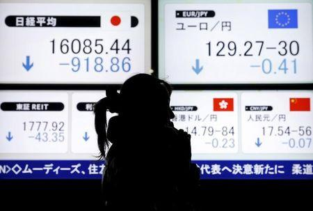 Asian shares gain, dollar firm as US data soothes rate fears
