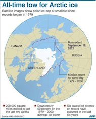 &lt;p&gt;Graphic showing the extent of Arctic sea ice melting, with coverage at its lowest in September since records began in 1979.&lt;/p&gt;