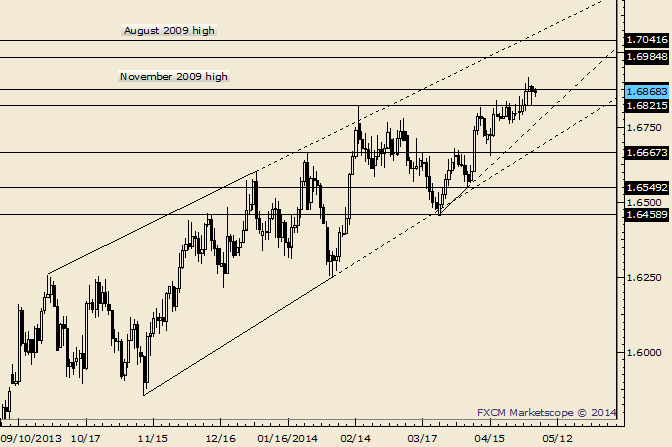 eliottWaves_gbp-usd_body_Picture_9.png, GBP/USD Continuation Pattern Unfolding?