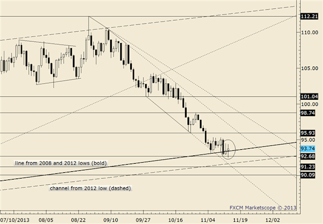eliottWaves_oil_body_crude.png, Crude at Support but Bearish on Strength