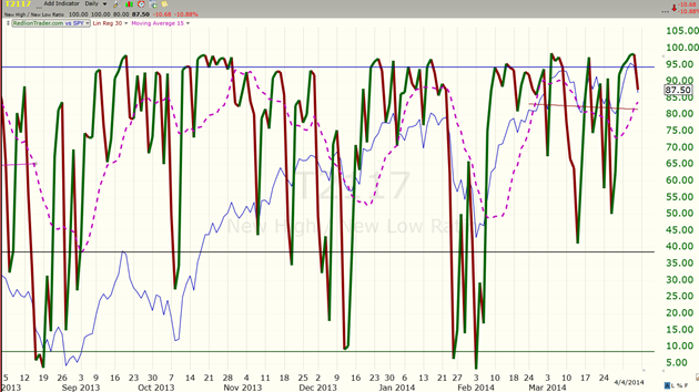 image thumb39 Markets continue to Chop? $ES F 1868 x 1846