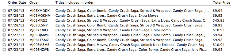 Candy Crush Saga My New Addiction
