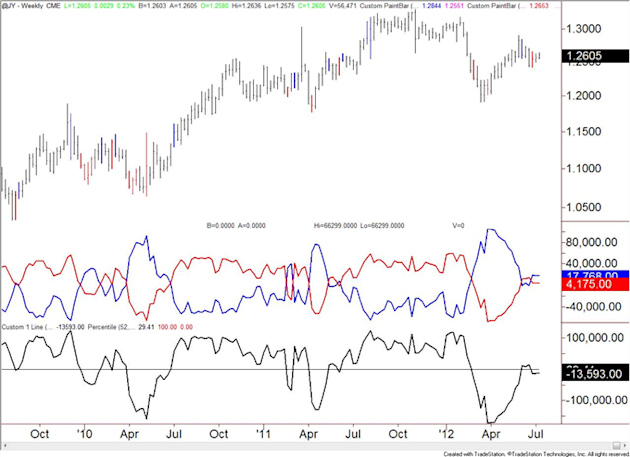 Australian_Dollar_Speculators_Flip_to_Net_Long_body_JPY.png, Australian Dollar Speculators Flip to Net Long