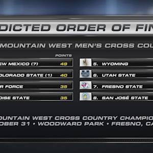 New Mexico Picked To Win Men's & Women's Cross Country Titles
