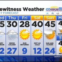 Katie's Wednesday Morning Forecast: March 4, 2015