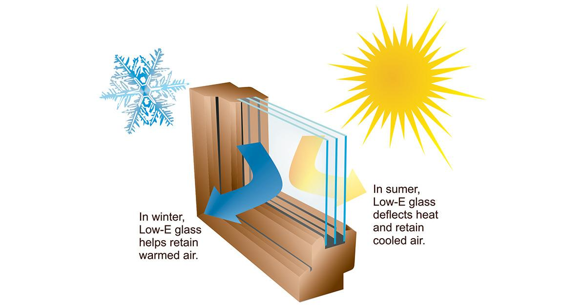 Replace Your Windows And Save On Energy Costs