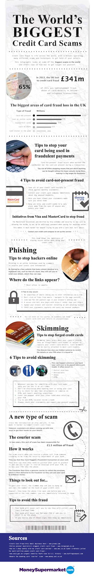 The Worlds Biggest Credit Card Scams [Infographic] image credit card fraud infog