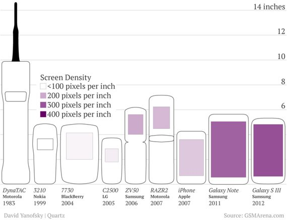 notable_phone_sizes_004.jpg