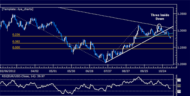 Forex_Analysis_EURUSD_Classic_Technical_Report_11.06.2012_body_Picture_5.png, Forex Analysis: EURUSD Classic Technical Report 11.06.2012