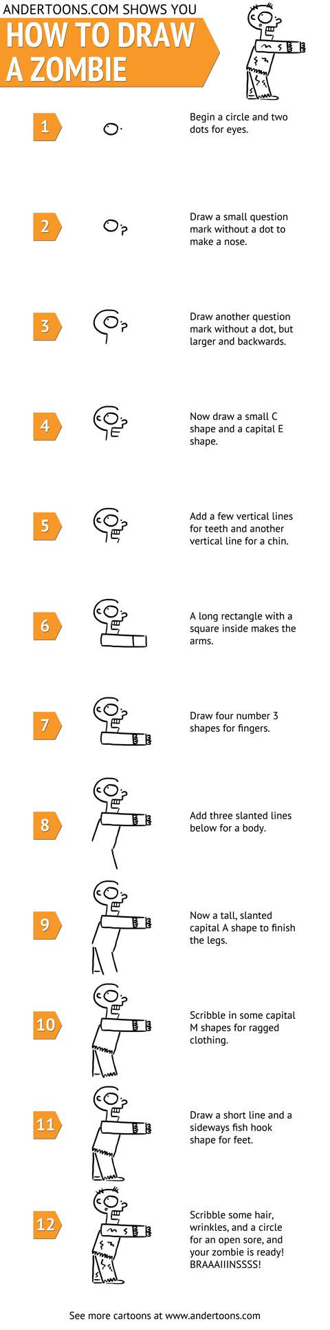 How to Draw a Zombie Without Losing Your Brrraaains