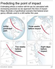 Maps show how scientists will narrow the field of impact in the weeks approaching the time of impact.; 2c x 5 inches; 96.3 mm x 127 mm;
