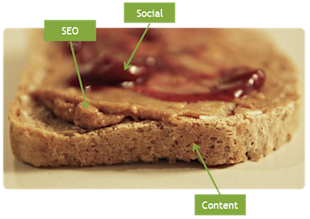 How To Get Over The One Hurdle Keeping You From Creating Killer Content image seo peanut butter jelly time