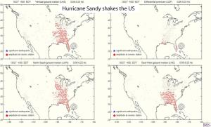 Sandy Shook US Like an Earthquake