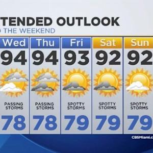CBSMiami.com Weather @ Your Desk 7/29 6:30 P.M.