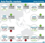 <p>Closing levels for Tokyo, Sydney and Seoul stock markets on Thursday. Asian markets climbed on Thursday after China released better-than-expected trade data that provide further evidence the world's number two economy has emerged from a drawn-out slumber.</p>
