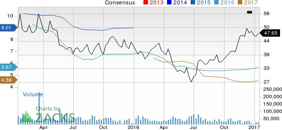 How American Airlines (AAL) Stock Stands Out in a Strong Industry
