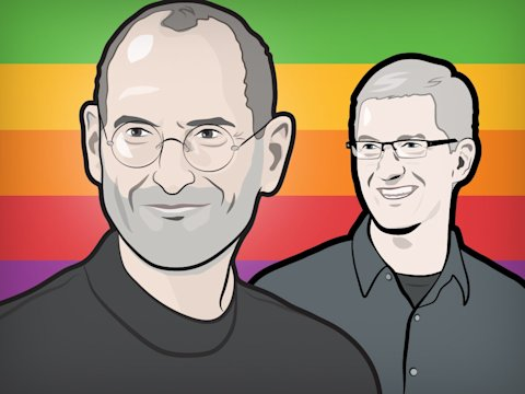Steve Jobs and Tim Cook Apple Portrait Illustration