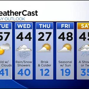 KDKA-TV Nightly Forecast (3/10)