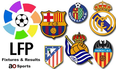 Spain La Liga results and fixtures (27th matchday)