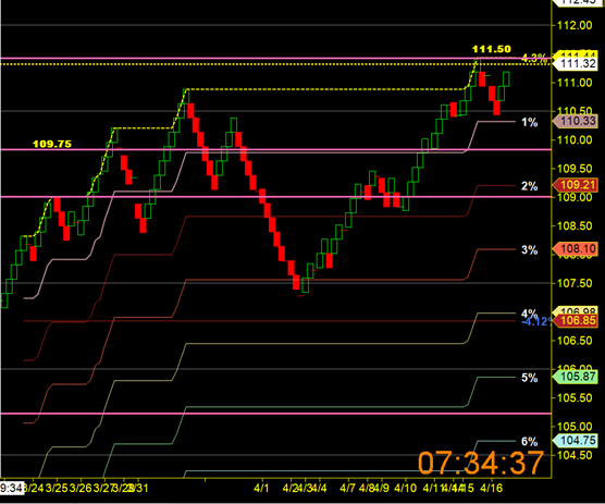image thumb96 Long way down, the adventure for 2014 has just begun $ES F 1826 x 1807