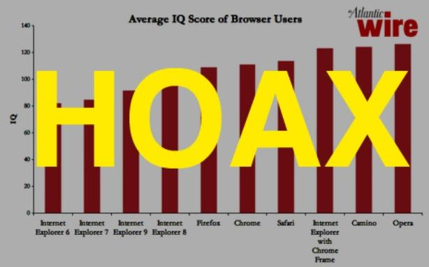 We Fell for the Internet-Explorer-Users-Are-Stupid Hoax