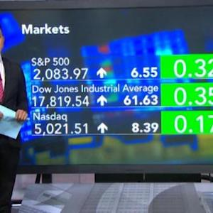 Stocks Tick Higher for a Third Day