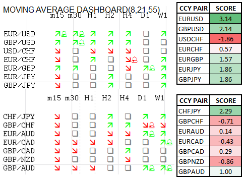 Momentum_Scorecard_EURUSD_Intraday_Bias_Remains_Skewed_Higher_body_Picture_1.png, Momentum Scorecard: EUR/USD Intraday Bias Remains Skewed Higher