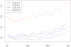 forex_japanese_yen_timing_a_buy_body_Picture_5.png, Forex Analysis: Japanese Yen Tumbles - Good Time to Buy USDJPY?