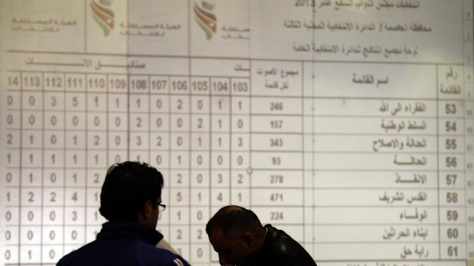 Members of the Jordanian Independent Electoral Commission, count votes, in Amman, Jordan, Thursday, Jan. 24, 2013. Despite a wide boycott by Jordan's Muslim Brotherhood and other smaller opposition parties, at least three dozen Islamists who ran as independents have won seats in the kingdom's newly empowered parliament, according to initial results released Thursday. (AP Photo/Mohammad Hannon)