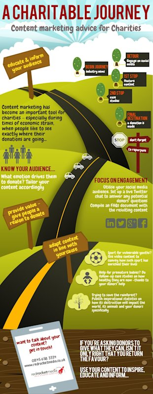 How to: Using Content Marketing to Prove the Value of Charity [Infographic] image A charitable journey