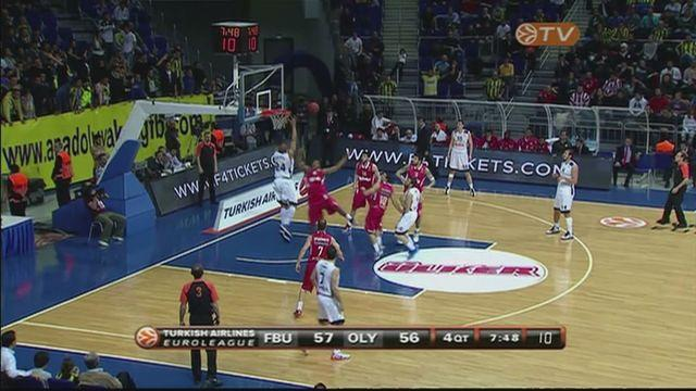 Euroleague top 16 highlights