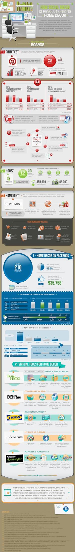 Social Media Has Revolutionized Home Decorating [INFOGRAPHIC]