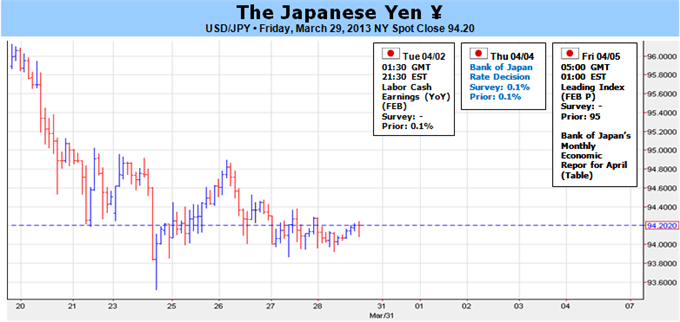 Massively_Important_Week_for_Yen_as_BoJ_Meets_with_Kuroda_at_Helm_body_Picture_1.png, Massively Important Week for Yen as BoJ Meets with Kuroda at Hel...