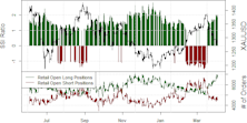 ssi_gold_body_Picture_16.png, Gold Prices Poised to Fall Even Further