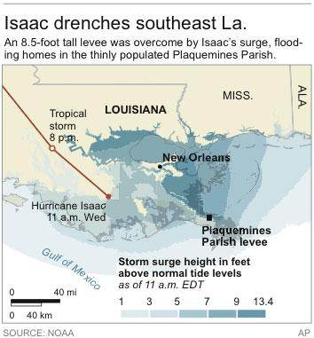 Graphic shows Isaac's storm surge and current position of the storm along the Louisiana coast