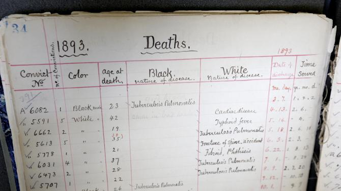 """In this Tuesday, March 12, 2013 photo, shown is a page out of the Eastern State Penitentiary 1830-1934 death ledger in Philadelphia. The defunct and decayed prison that serves as one of Philadelphia's quirkiest tourist attractions, plans to displaying dozens of never-before-seen artifacts for 10 days only in a """"pop-up museum."""" (AP Photo/Matt Rourke)"""